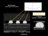 Calculating warpage based on measurements from BGA microsections.