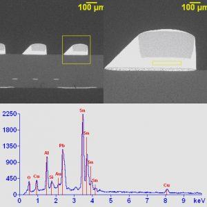 Solder composition analysis using Energy Dispersive Spectroscopy (EDS).